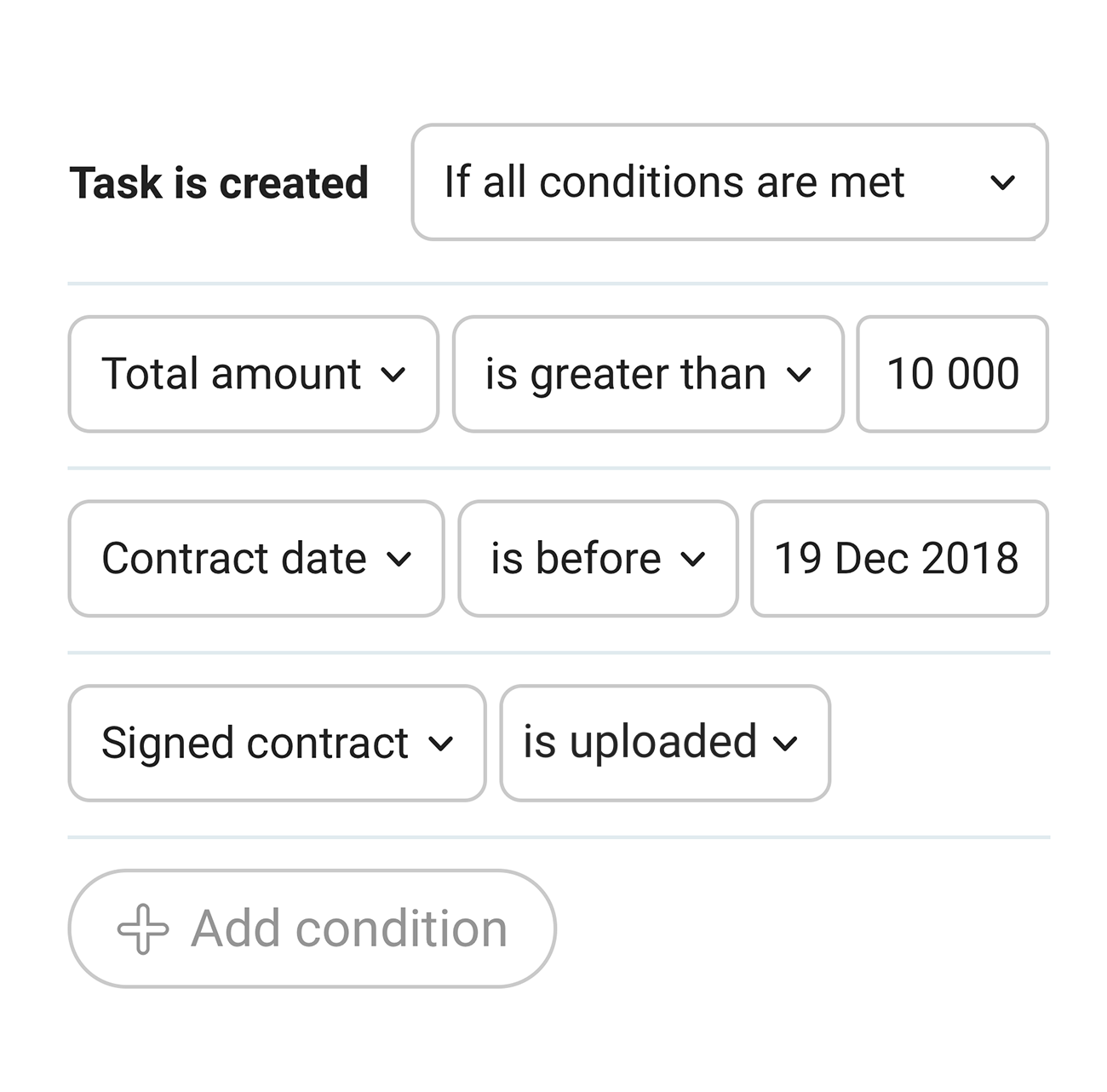 Task conditions