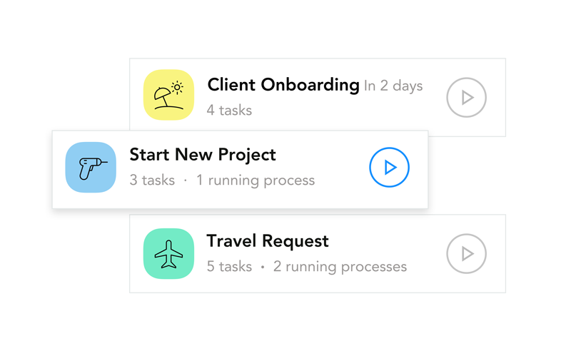Metatask: A simple workflow management tool for business